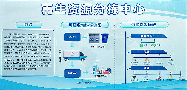 Intelligent Bulky waste disposal production line in Northwest China has been smoothly collected through tests.