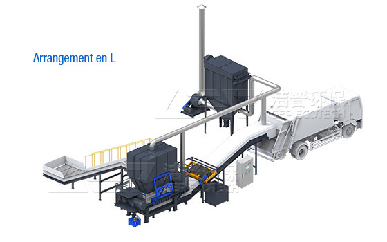 Processus de système de traitemen des déchets encombrants